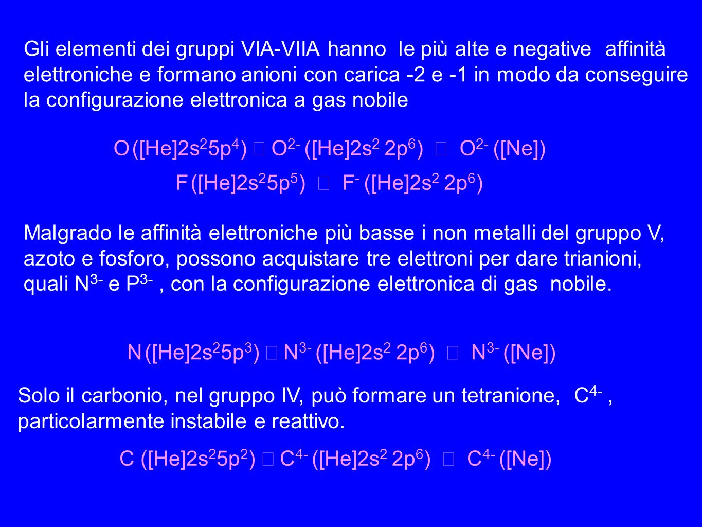 O ([He]2s25p4) → O2- ([He]2s2 2p6) ≡ O2- ([Ne])